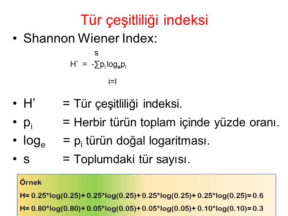Tür çeşitliliği indeksi Shannon Wiener Index: s H' = -∑p i log e p i i=l H' = Tür çeşitliliği indeksi. p i = Herbir türün toplam içinde yüzde oranı. l