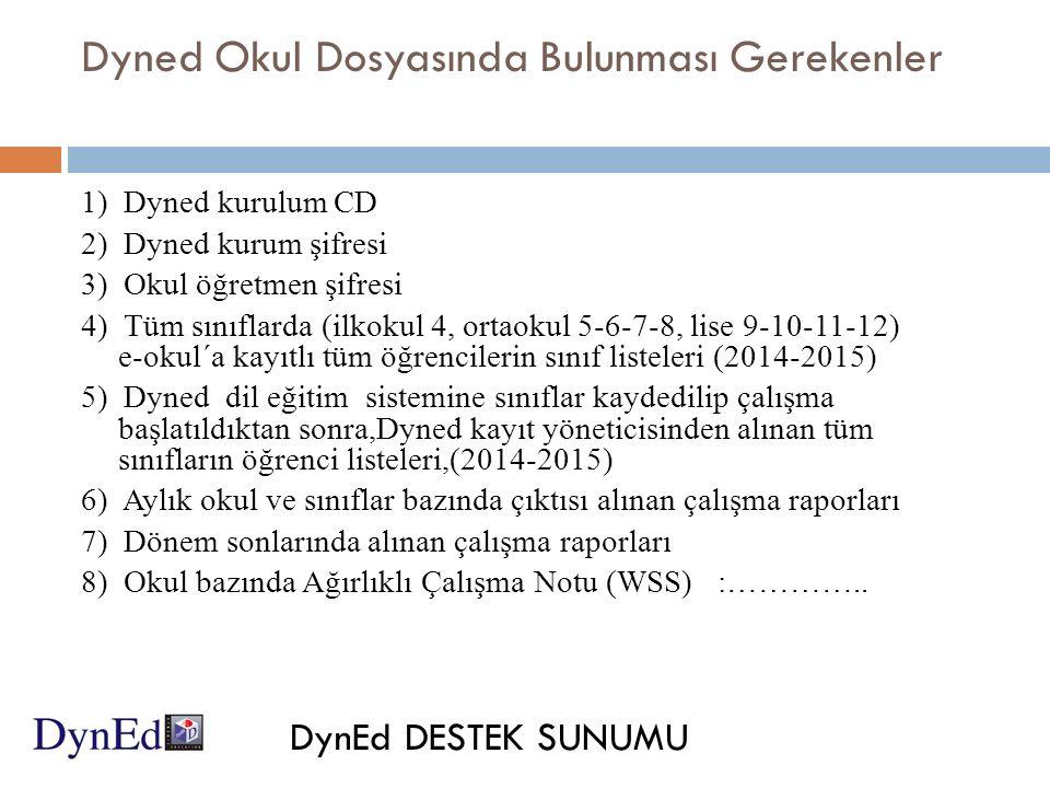 Dyned Okul Dosyasında Bulunması Gerekenler 1) Dyned kurulum CD 2) Dyned kurum şifresi 3) Okul öğretmen şifresi 4) Tüm sınıflarda (ilkokul 4, ortaokul 5-6-7-8, lise 9-10-11-12) e-okul´a kayıtlı tüm öğrencilerin sınıf listeleri (2014-2015) 5) Dyned dil eğitim sistemine sınıflar kaydedilip çalışma başlatıldıktan sonra,Dyned kayıt yöneticisinden alınan tüm sınıfların öğrenci listeleri,(2014-2015) 6) Aylık okul ve sınıflar bazında çıktısı alınan çalışma raporları 7) Dönem sonlarında alınan çalışma raporları 8) Okul bazında Ağırlıklı Çalışma Notu (WSS) :…………..
