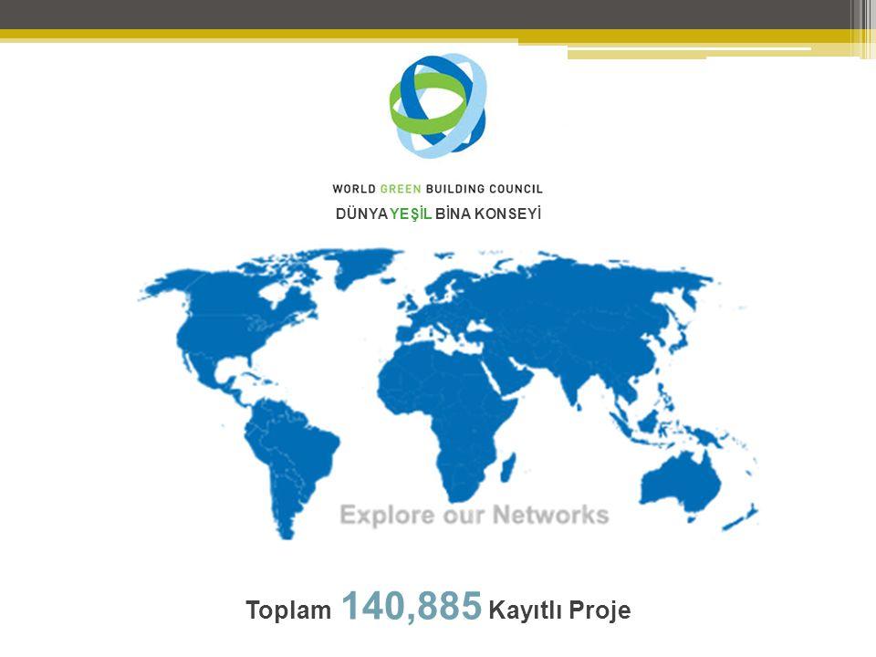 DÜNYA YEŞİL BİNA KONSEYİ Toplam 140,885 Kayıtlı Proje
