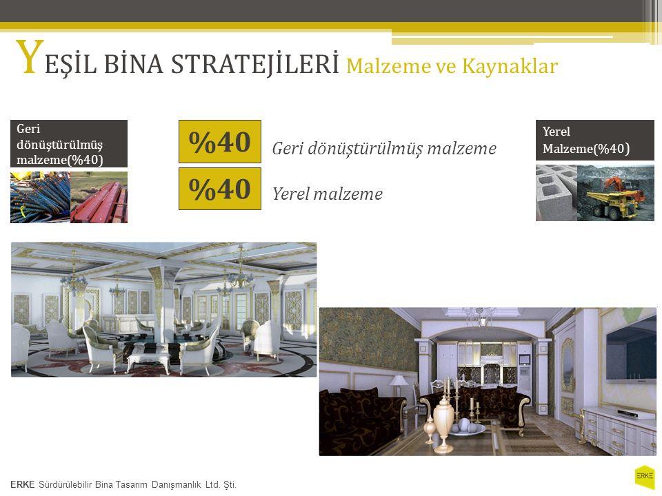 Y EŞİL BİNA STRATEJİLERİ Malzeme ve Kaynaklar %40 ERKE Sürdürülebilir Bina Tasarım Danışmanlık Ltd.