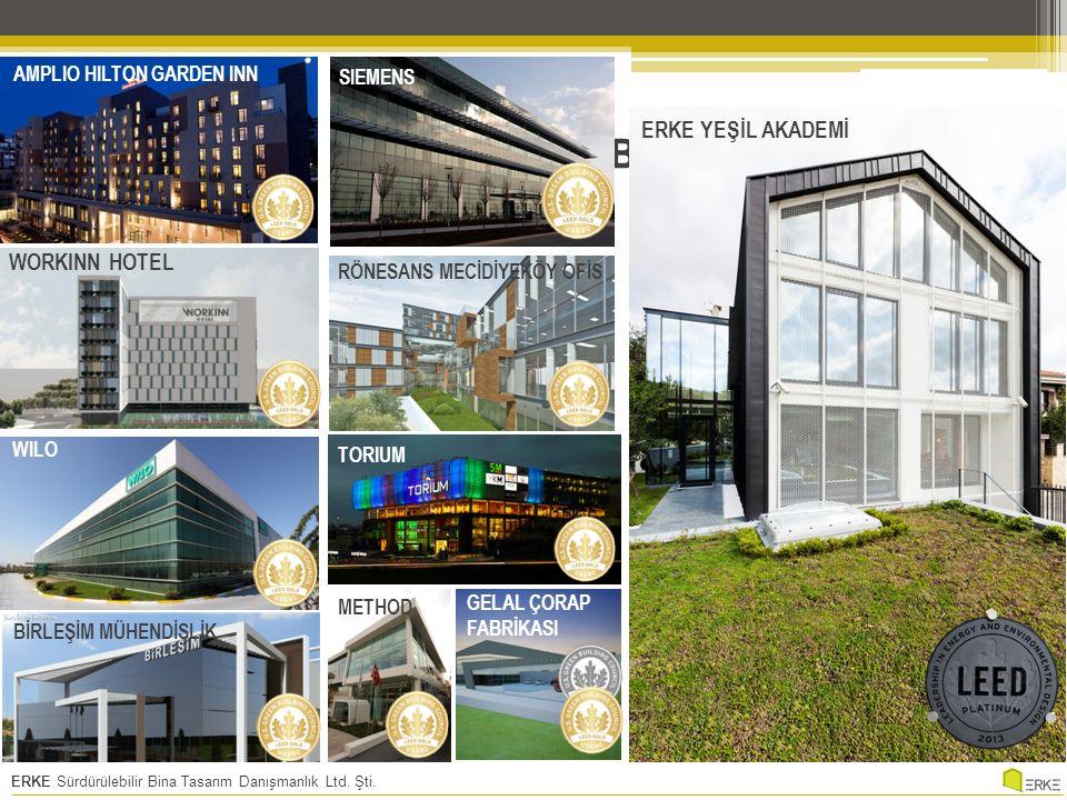 BİTMİŞ YEŞİL BİNA PROJELERİMİZ ERKE Sürdürülebilir Bina Tasarım Danışmanlık Ltd.