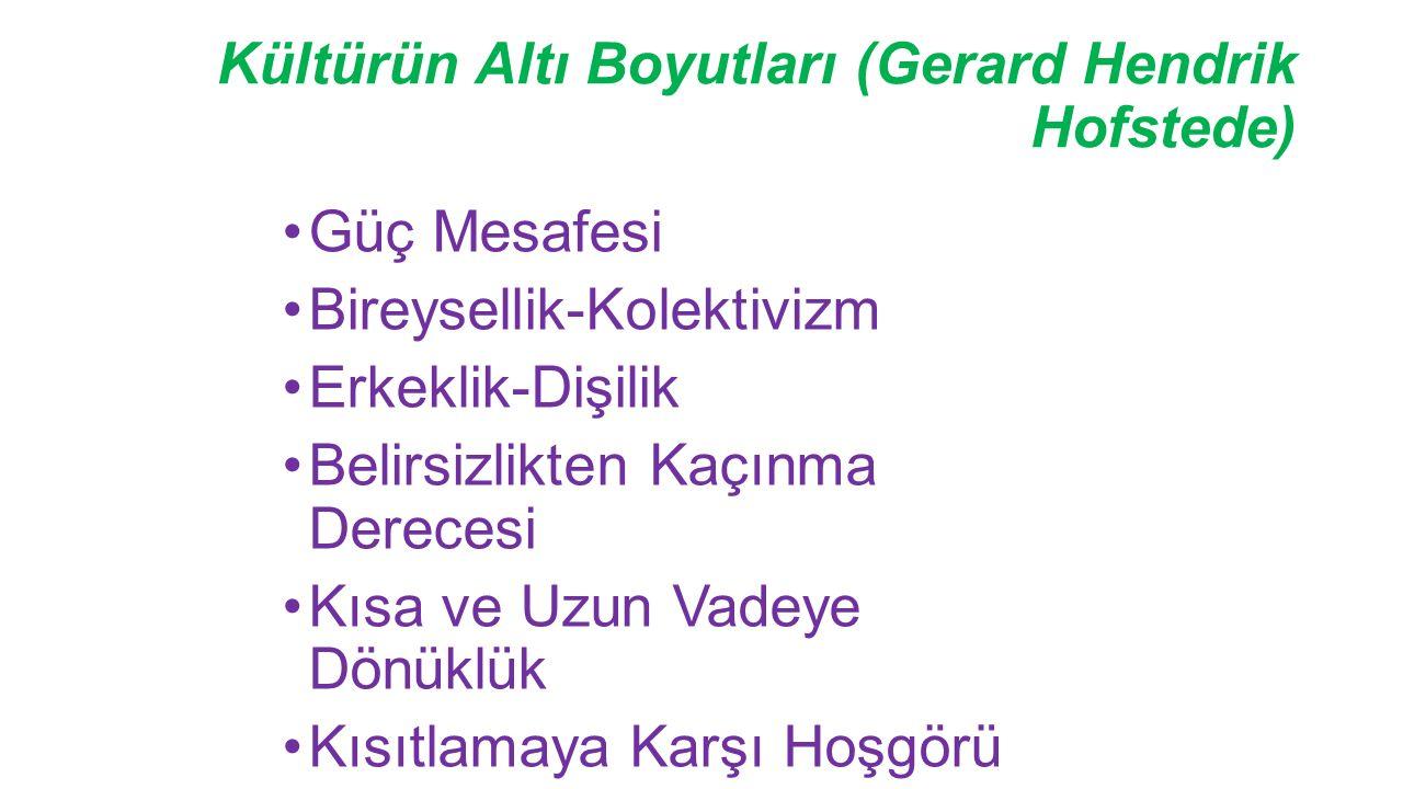 Kültürün Altı Boyutları (Gerard Hendrik Hofstede) Güç Mesafesi Bireysellik-Kolektivizm Erkeklik-Dişilik Belirsizlikten Kaçınma Derecesi Kısa ve Uzun V