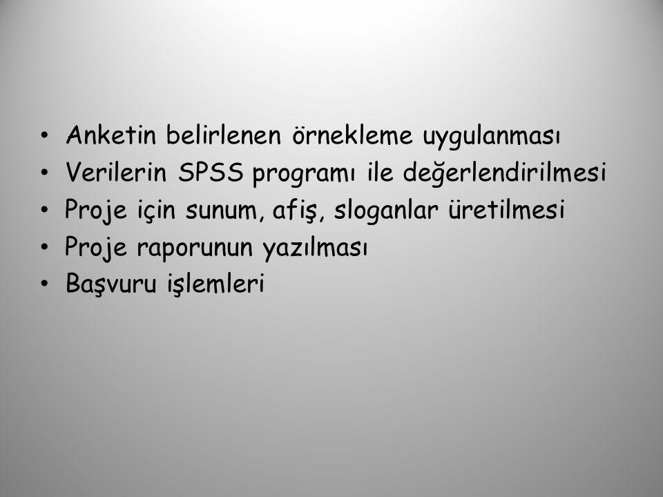 Anketin belirlenen örnekleme uygulanması Verilerin SPSS programı ile değerlendirilmesi Proje için sunum, afiş, sloganlar üretilmesi Proje raporunun ya
