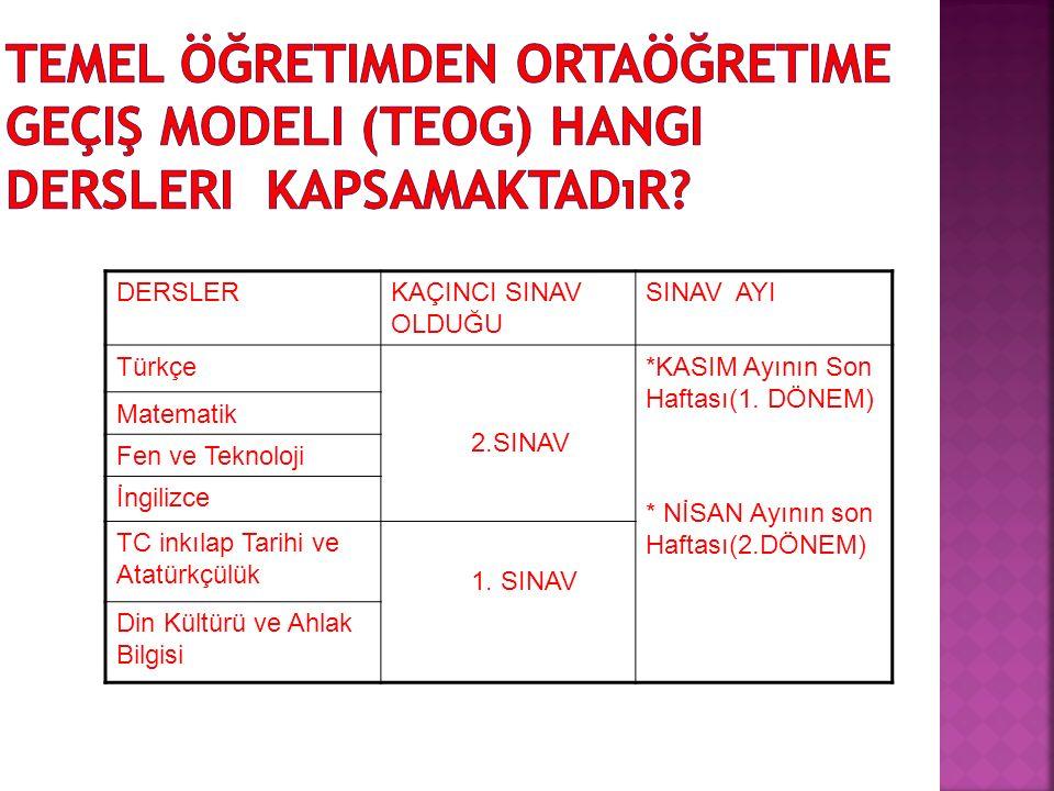 SınıfDönemSınav Tarihleri Mazeret Sınavı Tarihleri 8.