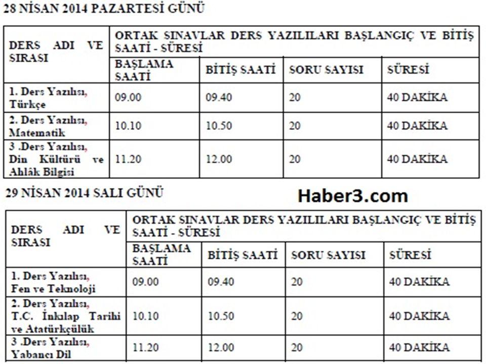 DERS ADIAĞIRLIK KATSAYISI Türkçe4 Matematik4 Fen ve Teknoloji4 Din K.