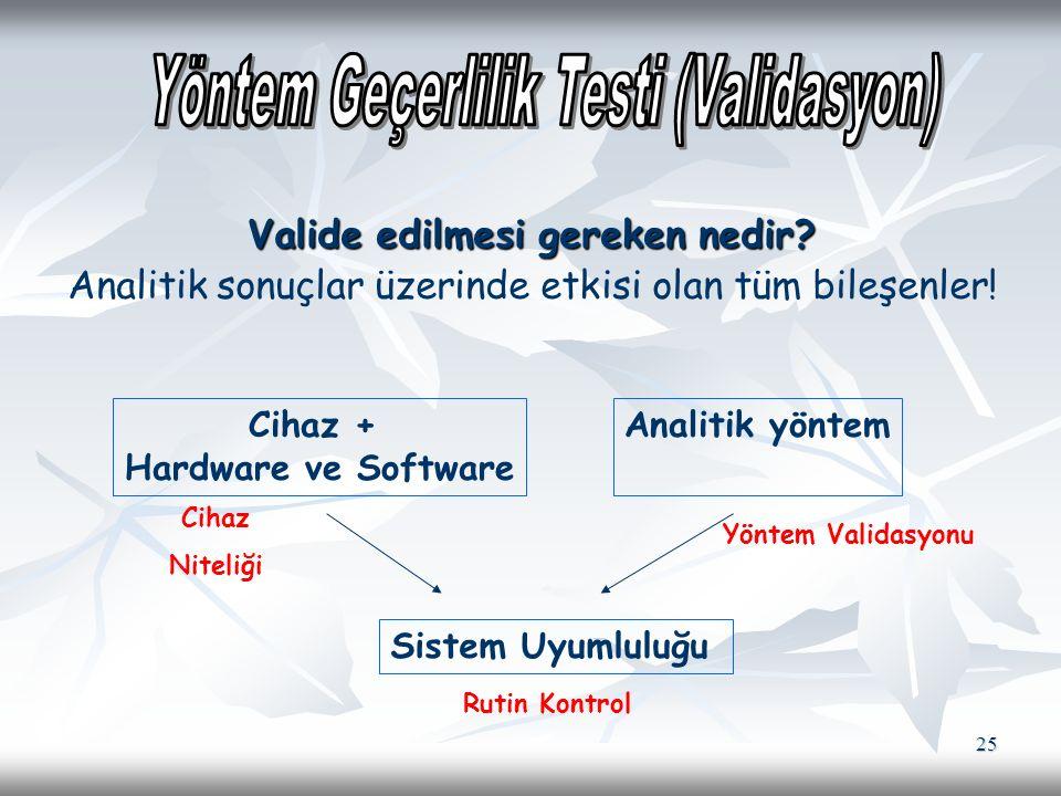 Valide edilmesi gereken nedir? Analitik sonuçlar üzerinde etkisi olan tüm bileşenler! Cihaz + Hardware ve Software Analitik yöntem Sistem Uyumluluğu C