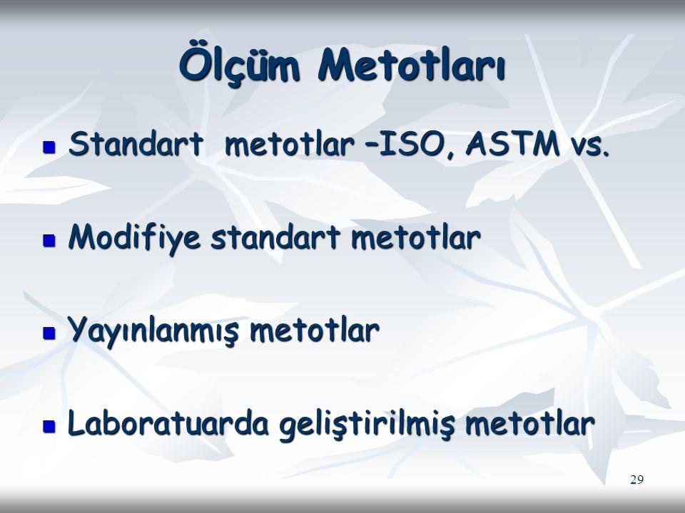 Ölçüm Metotları Standart metotlar –ISO, ASTM vs. Standart metotlar –ISO, ASTM vs. Modifiye standart metotlar Modifiye standart metotlar Yayınlanmış me
