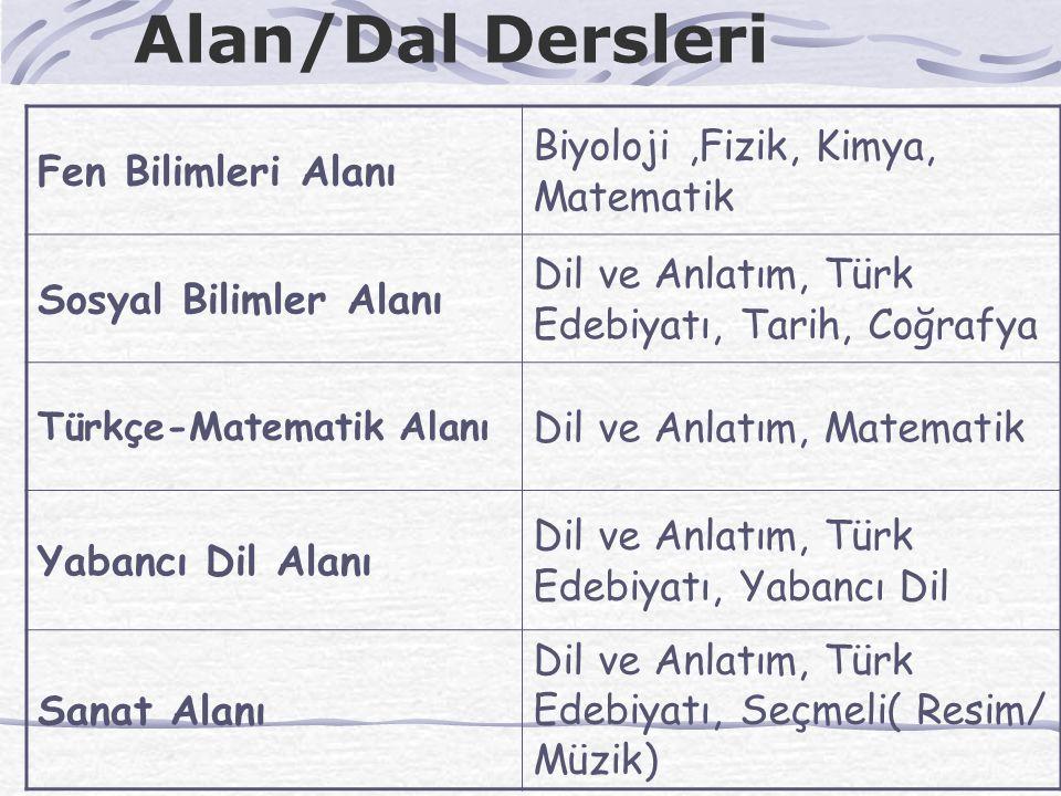 Alan/Dal Dersleri Madde 8 — Alan/dal dersleri, öğrenciyi hedeflediği yüksek öğrenim programlarına veya mesleğe, iş alanlarına yönelten ve ona bu yönde