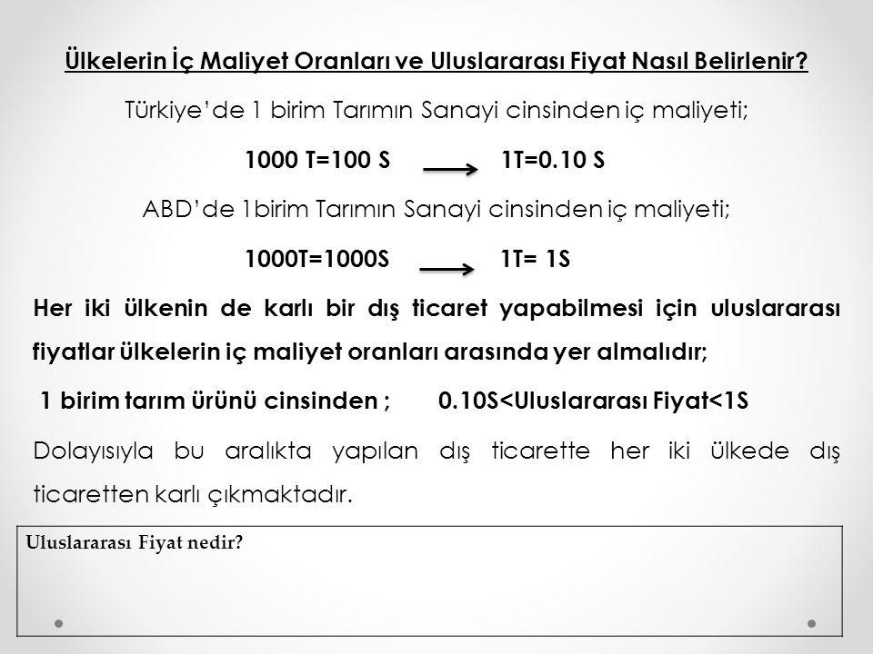 Ülkelerin İç Maliyet Oranları ve Uluslararası Fiyat Nasıl Belirlenir? Türkiye'de 1 birim Tarımın Sanayi cinsinden iç maliyeti; 1000 T=100 S 1T=0.10 S