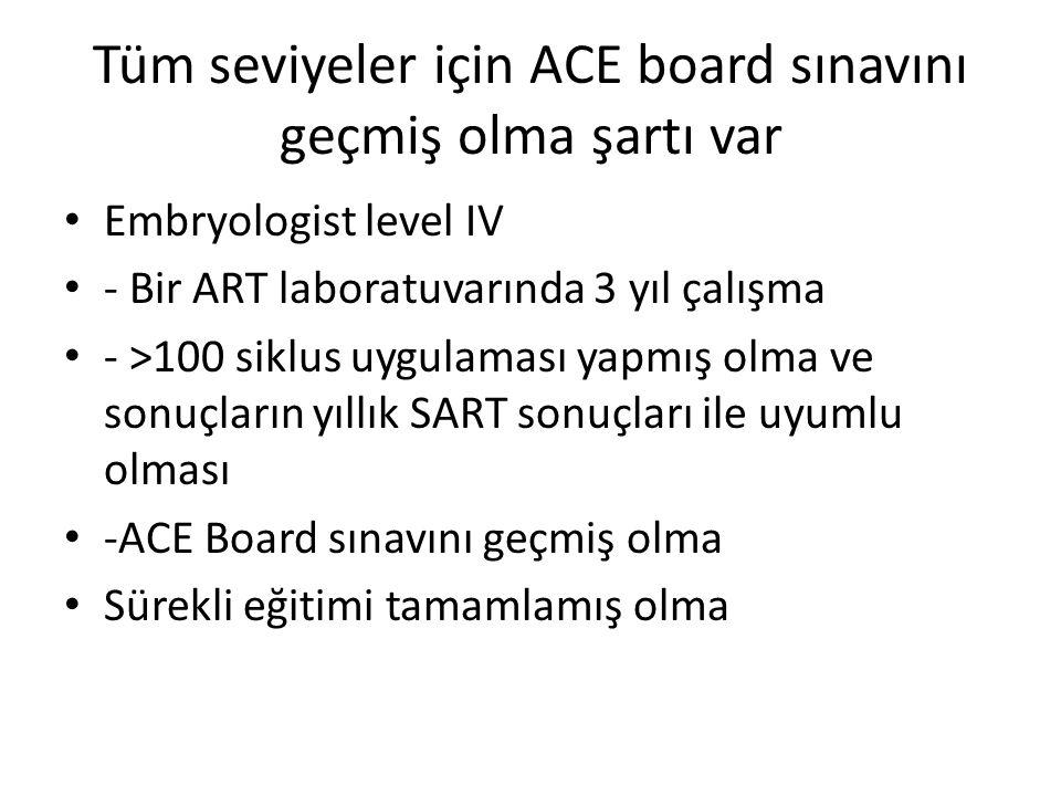 Tüm seviyeler için ACE board sınavını geçmiş olma şartı var Embryologist level IV - Bir ART laboratuvarında 3 yıl çalışma - >100 siklus uygulaması yap