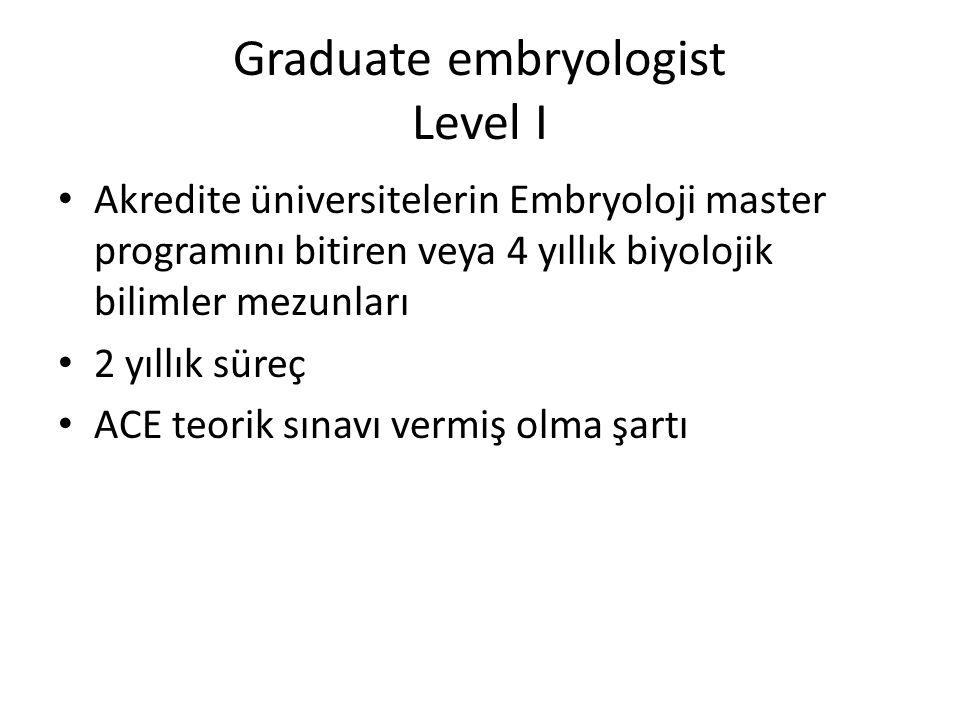 Graduate embryologist Level I Akredite üniversitelerin Embryoloji master programını bitiren veya 4 yıllık biyolojik bilimler mezunları 2 yıllık süreç