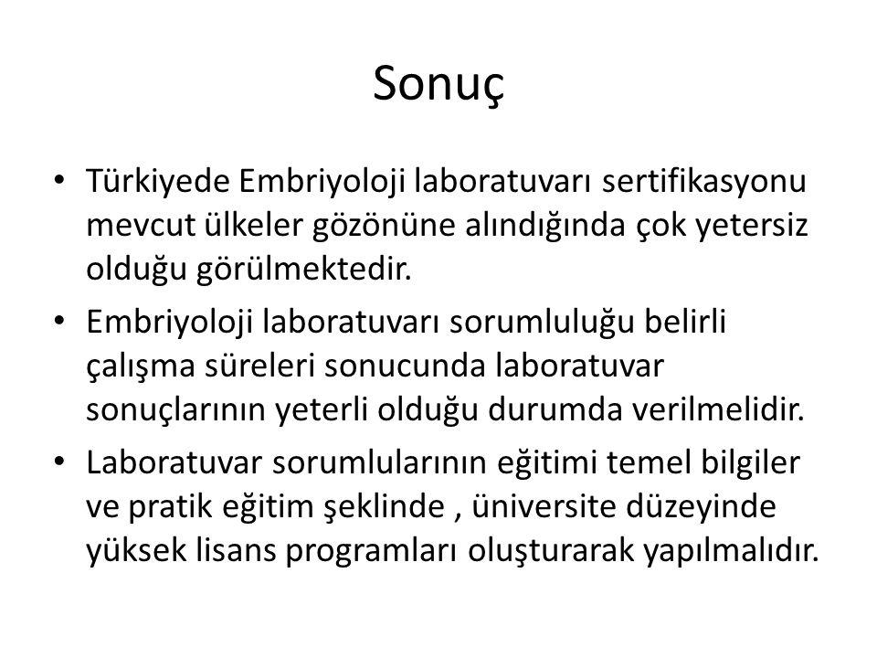 Sonuç Türkiyede Embriyoloji laboratuvarı sertifikasyonu mevcut ülkeler gözönüne alındığında çok yetersiz olduğu görülmektedir. Embriyoloji laboratuvar