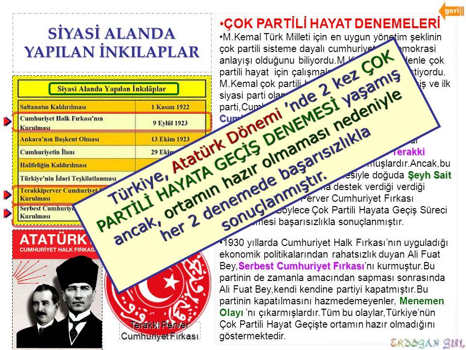 SİYASİ ALANDA YAPILAN İNKILAPLAR ÇOK PARTİLİ HAYAT DENEMELERİ M.Kemal Türk Milleti için en uygun yönetim şeklinin çok partili sisteme dayalı cumhuriye