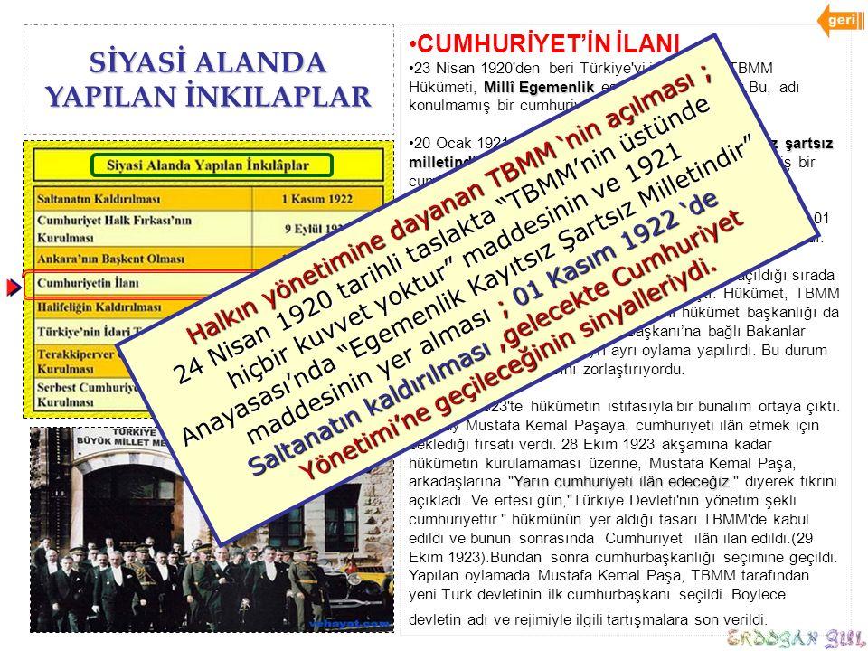 SİYASİ ALANDA YAPILAN İNKILAPLAR CUMHURİYET'İN İLANI Millî Egemenlik23 Nisan 1920'den beri Türkiye'yi idare eden TBMM Hükümeti, Millî Egemenlik esasın