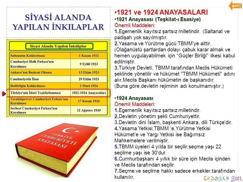 SİYASİ ALANDA YAPILAN İNKILAPLAR 1921 ve 1924 ANAYASALARI 1921 Anayasası (Teşkilat-ı Esasiye)1921 Anayasası (Teşkilat-ı Esasiye) Önemli Maddeleri: 1.