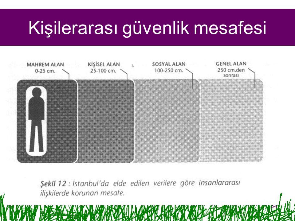 Kişilerarası güvenlik mesafesi 34