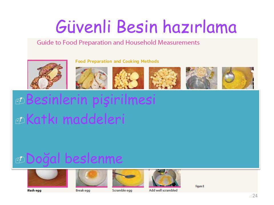 Güvenli Besin hazırlama  Besinlerin pişirilmesi  Katkı maddeleri  Doğal beslenme  Besinlerin pişirilmesi  Katkı maddeleri  Doğal beslenme  24