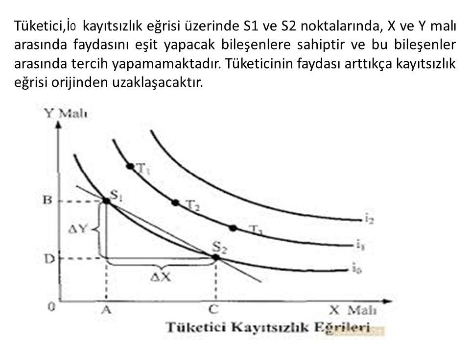 Tüketici,İ 0 kayıtsızlık eğrisi üzerinde S1 ve S2 noktalarında, X ve Y malı arasında faydasını eşit yapacak bileşenlere sahiptir ve bu bileşenler aras