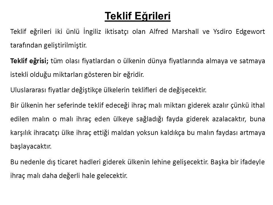 Türkiye nin Teklif Eğrisi Buğday Kağıt 5 21 A(10k:20b) B(10k:15b) C(10k:10b) D(10k:5b)