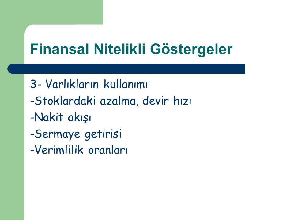 Finansal Nitelikli Göstergeler 3- Varlıkların kullanımı -Stoklardaki azalma, devir hızı -Nakit akışı -Sermaye getirisi -Verimlilik oranları
