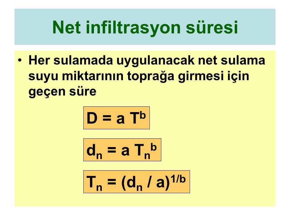 Net infiltrasyon süresi Her sulamada uygulanacak net sulama suyu miktarının toprağa girmesi için geçen süre D = a T b d n = a T n b T n = (d n / a) 1/