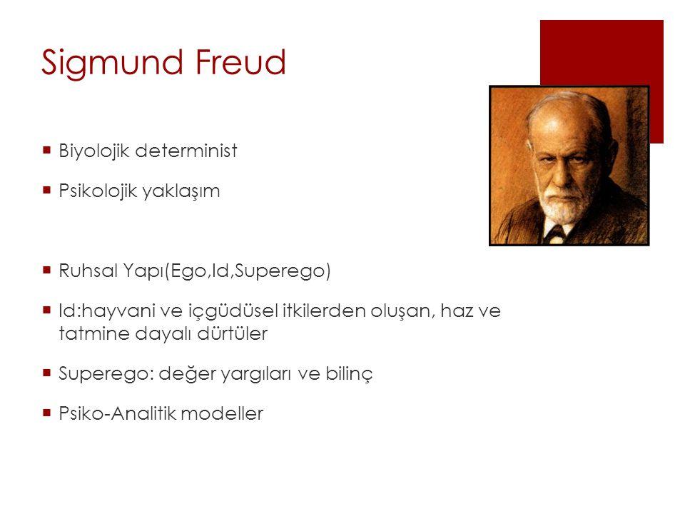 Sigmund Freud  Biyolojik determinist  Psikolojik yaklaşım  Ruhsal Yapı(Ego,Id,Superego)  Id:hayvani ve içgüdüsel itkilerden oluşan, haz ve tatmine