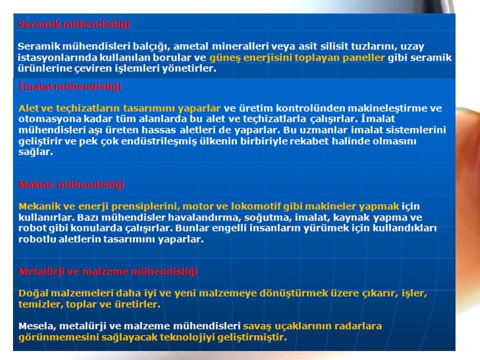 18.10.201530 KAYNAKLAR Muzaffer Zeren, Sunum notları, (2010) Fehim Fındık, Sunum notları, 2010.