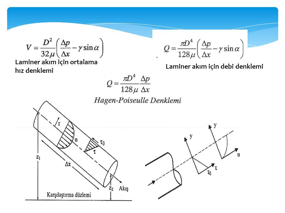 Laminer akım için ortalama hız denklemi Laminer akım için debi denklemi