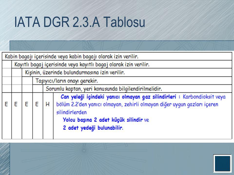 IATA DGR 2.3.A Tablosu
