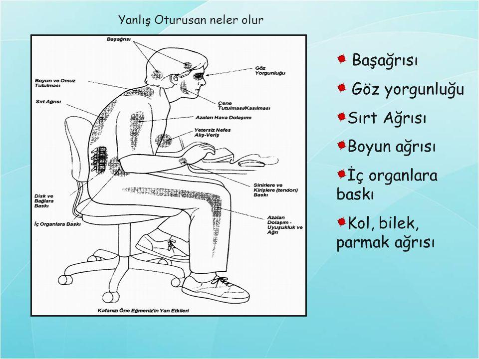 Başağrısı Göz yorgunluğu Sırt Ağrısı Boyun ağrısı İç organlara baskı Kol, bilek, parmak ağrısı Yanlış Oturusan neler olur