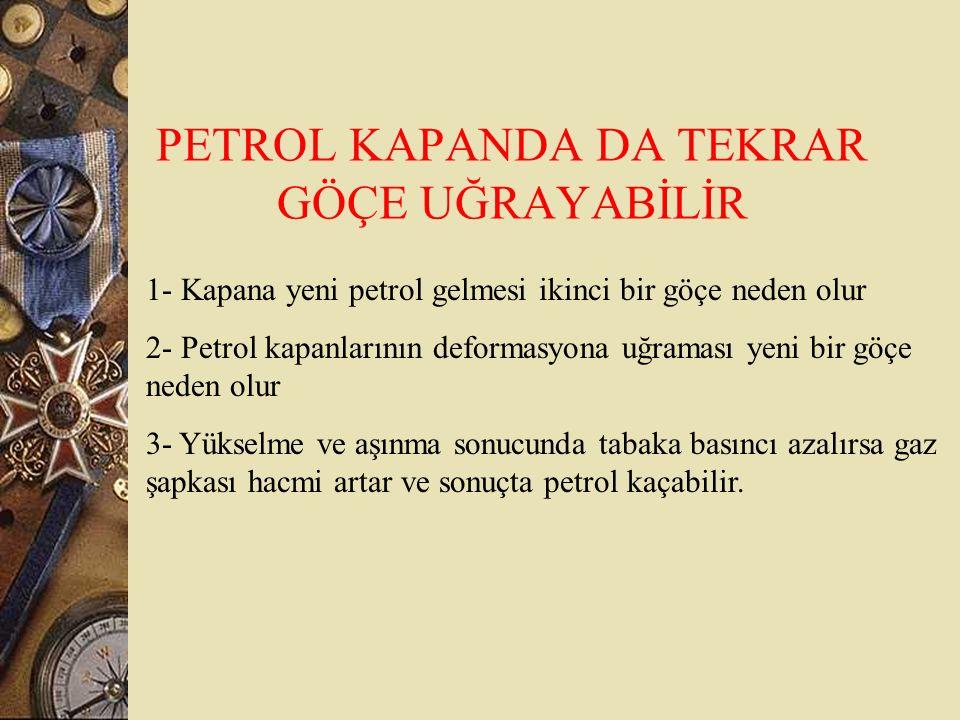 PETROL KAPANDA DA TEKRAR GÖÇE UĞRAYABİLİR 1- Kapana yeni petrol gelmesi ikinci bir göçe neden olur 2- Petrol kapanlarının deformasyona uğraması yeni b