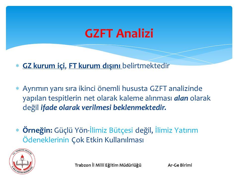  GZ kurum içi, FT kurum dışını belirtmektedir  Ayrımın yanı sıra ikinci önemli hususta GZFT analizinde yapılan tespitlerin net olarak kaleme alınmas