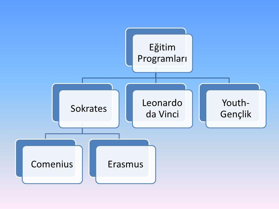 Eğitim Programları SokratesComeniusErasmus Leonardo da Vinci Youth- Gençlik