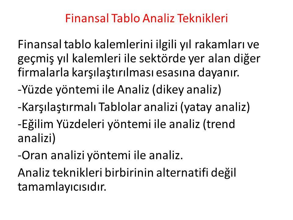 Dikey (yüzde yöntemi) analiz Finansal tablo kalemlerinin kendi içerisinde analizine dayanır.