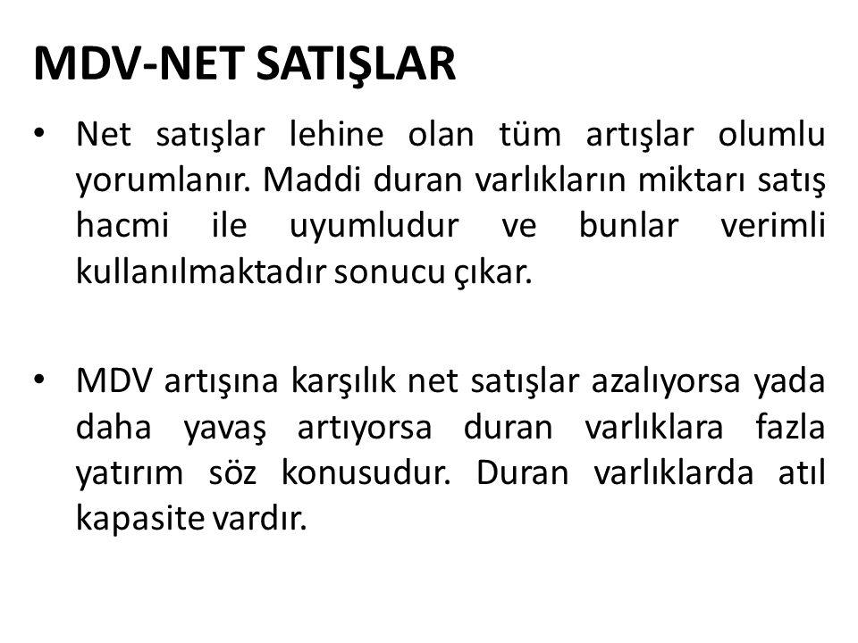 MDV-NET SATIŞLAR Net satışlar lehine olan tüm artışlar olumlu yorumlanır.
