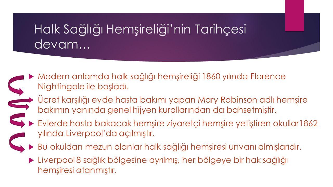 Halk Sağlığı Hemşireliği'nin Tarihçesi devam…  Modern anlamda halk sağlığı hemşireliği 1860 yılında Florence Nightingale ile başladı.