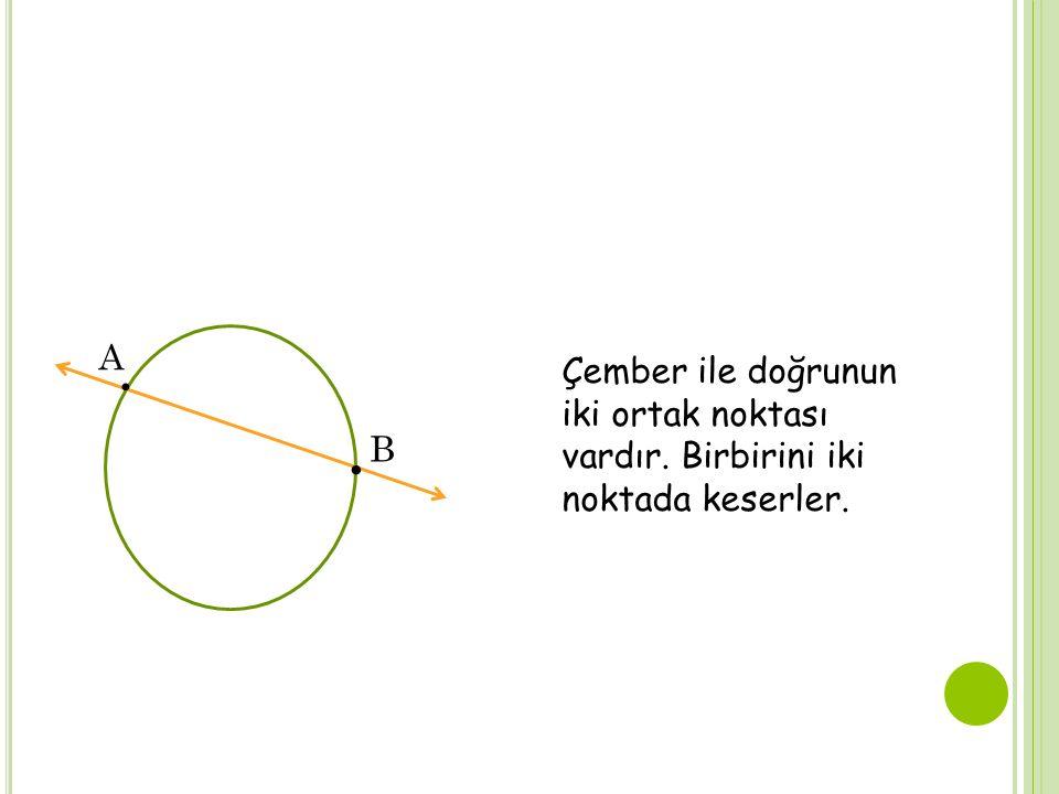 ∙ ∙ A B Çember ile doğrunun iki ortak noktası vardır. Birbirini iki noktada keserler.