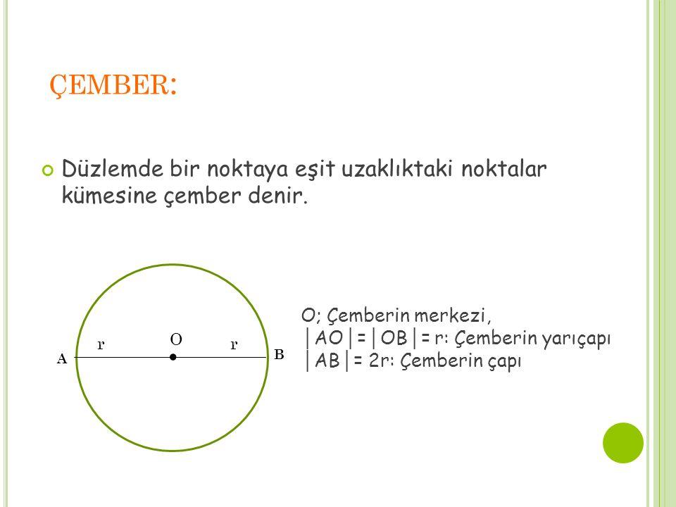 ÇEMBER : Düzlemde bir noktaya eşit uzaklıktaki noktalar kümesine çember denir.. O rr A B O; Çemberin merkezi, │ AO │ = │ OB │ = r: Çemberin yarıçapı │