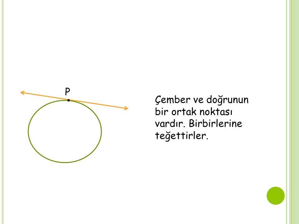 ∙ Çember ve doğrunun bir ortak noktası vardır. Birbirlerine teğettirler. P