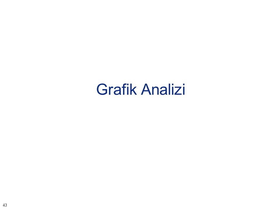 Grafik Analizi 43