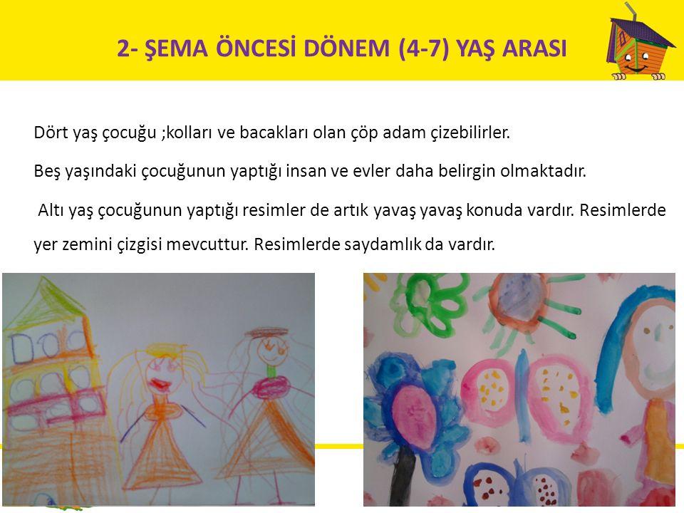 2- ŞEMA ÖNCESİ DÖNEM (4-7) YAŞ ARASI Dört yaş çocuğu ;kolları ve bacakları olan çöp adam çizebilirler. Beş yaşındaki çocuğunun yaptığı insan ve evler