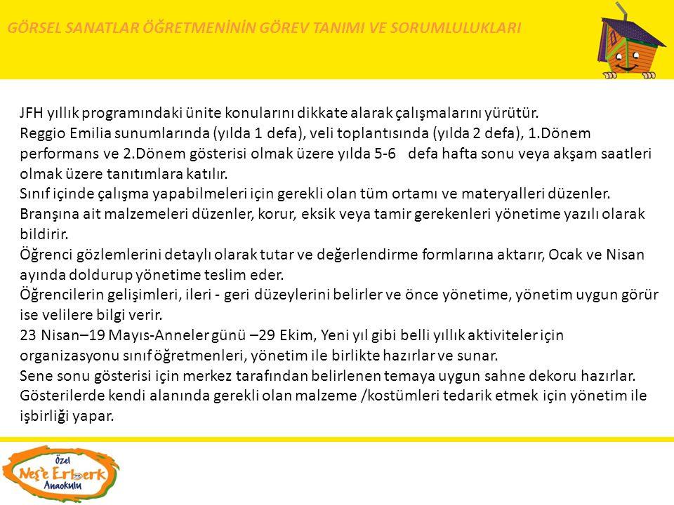 JOYFULL HOUSE' TA SANAT EĞİTİMİ