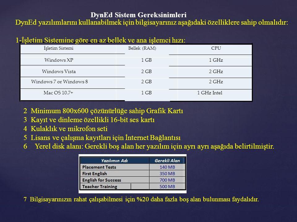 DynEd Eğitim Yazılımlarının İnternet Üzerinden Bilgisayara Kurulumu http://www.dyned.com/download/student a adresine tıklayın ve karşınıza gelen sayfada DynEd'i İndir basamağında Kayıt Yöneticisi Bilgisayarı olarak Turkey (Sadece Resmi Okullar) ı seçerek yüklemeyi başlatın.