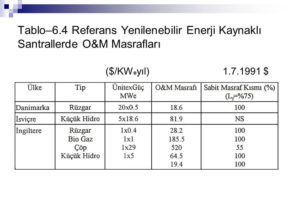 Tablo–6.4 Referans Yenilenebilir Enerji Kaynaklı Santrallerde O&M Masrafları ($/KW e yıl)1.7.1991 $