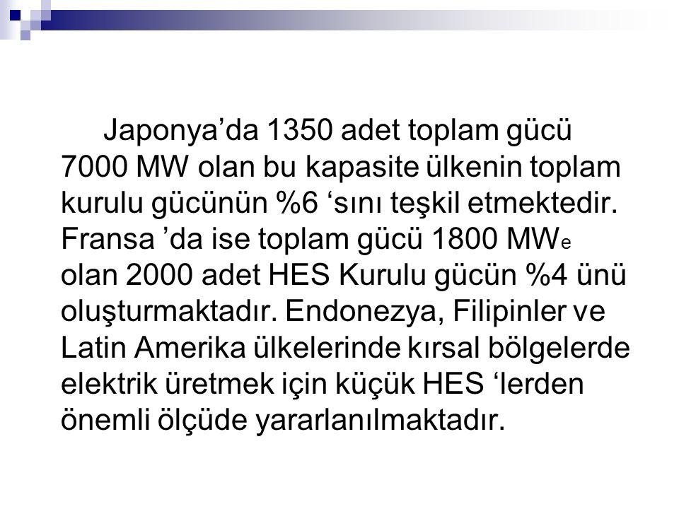 Japonya'da 1350 adet toplam gücü 7000 MW olan bu kapasite ülkenin toplam kurulu gücünün %6 'sını teşkil etmektedir. Fransa 'da ise toplam gücü 1800 MW