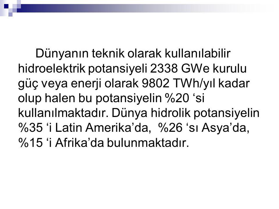 Dünyanın teknik olarak kullanılabilir hidroelektrik potansiyeli 2338 GWe kurulu güç veya enerji olarak 9802 TWh/yıl kadar olup halen bu potansiyelin %