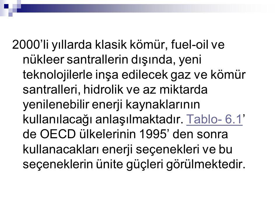 Birim enerji başına toplam maliyet, gT = gk + gm = 68.7 + 14.3 =83 mills/kWeh bulunur.