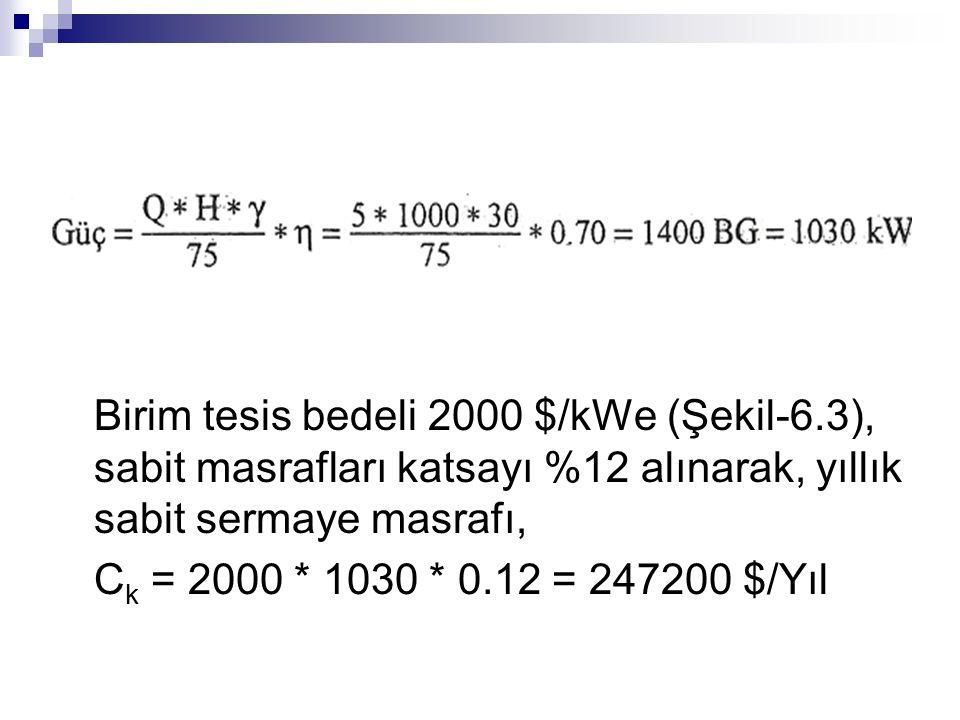 Birim tesis bedeli 2000 $/kWe (Şekil-6.3), sabit masrafları katsayı %12 alınarak, yıllık sabit sermaye masrafı, C k = 2000 * 1030 * 0.12 = 247200 $/Yı