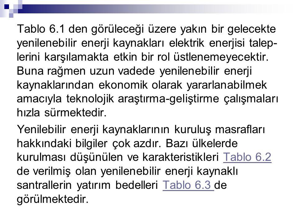 Tablo–6.6Tablo–6.6' da Türkiye' deki hidrolik enerji potansiyelini değerlendiren ve ekonomik olarak değerlendirebilecek Hidro-Elektrik Santralleri (HES)' nin güçlerine göre tasnifi verilmiştir.