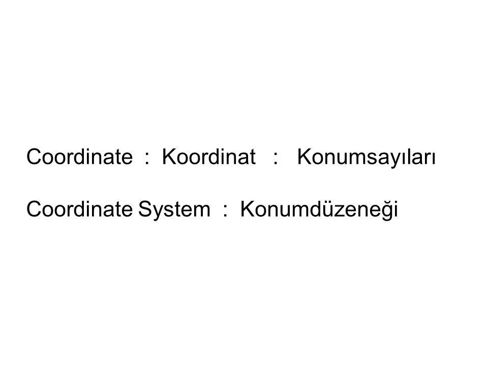 Coordinate : Koordinat : Konumsayıları Coordinate System : Konumdüzeneği